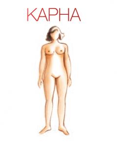 lakshmi-kapha